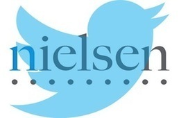 How Nielsen Social Is Measuring the Evolution of Social TV | Social TV is everywhere | Scoop.it