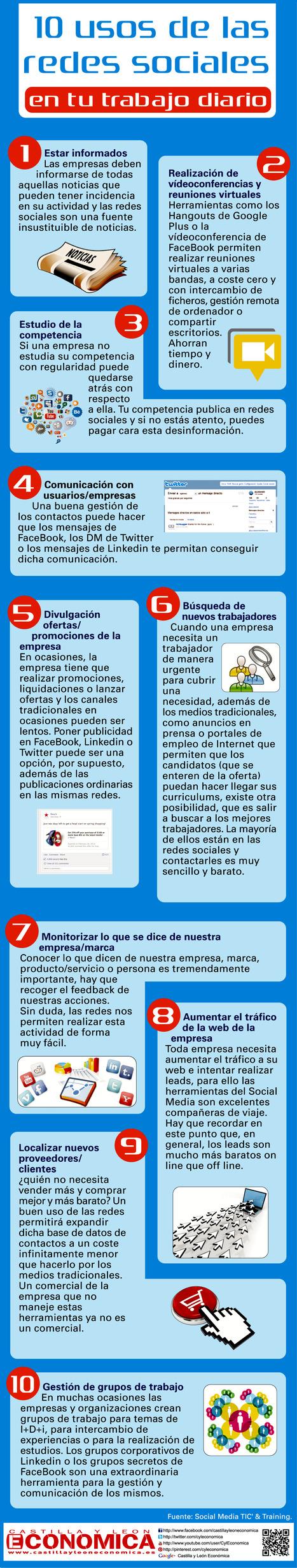 10 usos de las redes sociales en tu trabajo diario #infografia #infographic #socialmedia | ICA2 - Innovación y Tecnología | Scoop.it