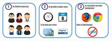 Comment améliorer l'ergonomie de votre site web | Management et promotion | Scoop.it