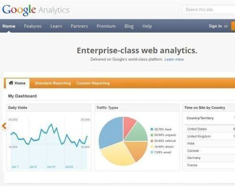 4 simpler alternatives to Google Analytics | PCWorld | Website Monitoring | Scoop.it
