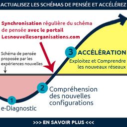 Séverine Charlon - Les Nouvelles Organisations | Grain's Créateur de connaissances | Scoop.it