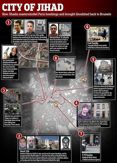 """City of Jihad: How Brussels bombers plotted terror under police noses 