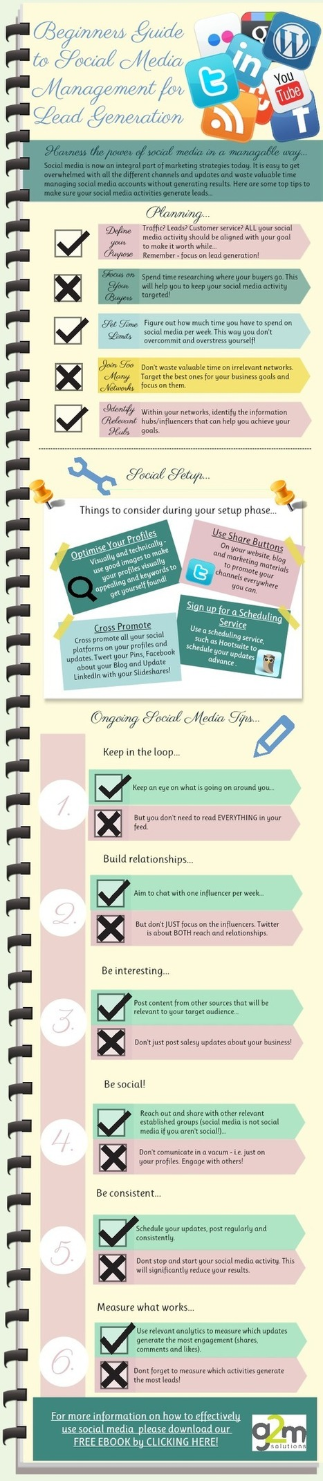 Social Media Marketing For B2B Lead Generation (Infographic) | Membercare | Scoop.it