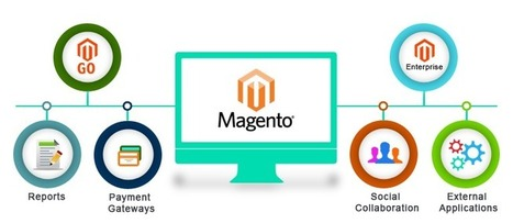 Magento Website Development Company Mumbai, Ecommerce Store Services India | Magento Website Developmemt | Scoop.it