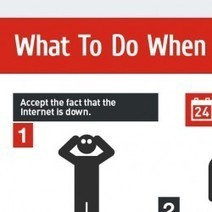 What To Do When The Internet is Down? | Visual.ly | Topic: Educational Infographics | Scoop.it