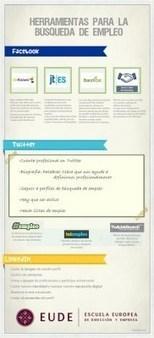 Herramientas 2.0 para la búsqueda de empleo #infografia #infographic #socialmedia | Educacion, ecologia y TIC | Scoop.it