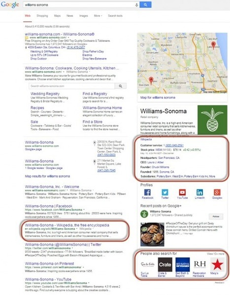 SEO: How to Optimize Knowledge Graph for Your Brand | Digital Brand Marketing | Scoop.it