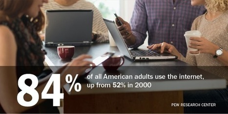 Americans' Internet Access:2000-2015 | Aprendiendo a Distancia | Scoop.it