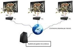 solution d'affichage dynamique : combien ça coûte | Communiqué Presse | Affichage digital | Scoop.it