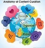 Quince sitios y herramientas para la curación de contenidos. | Curación de Contenidos | Scoop.it