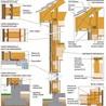 construction bois et reglementation thermique RT 2012-2020