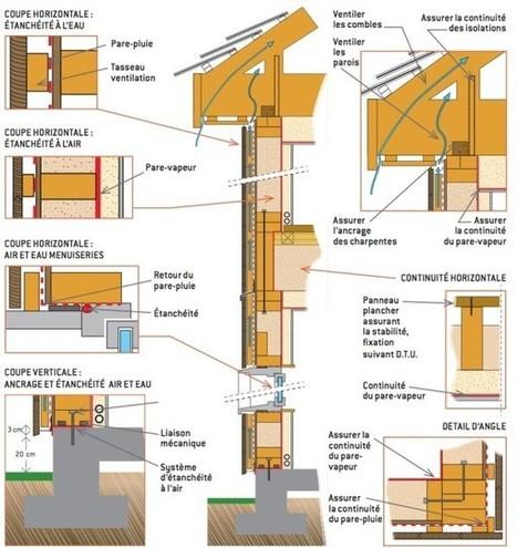 Privilégier quelques précisions plutôt que précipitations en matière de construction bois...   construction bois et reglementation thermique RT 2012-2020   Scoop.it