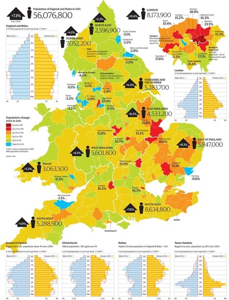 2011 census results: how many people live in your local authority? | The Size Criteria (aka Bedroom Tax) | Scoop.it