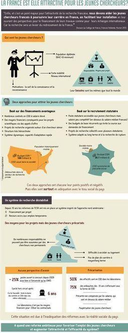 Sciences en marche polémique avec Valls | Enseignement Supérieur et Recherche en France | Scoop.it