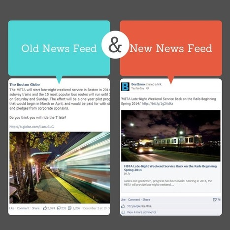 Questions to Ask Your Social Media Manager About Facebook's Newsfeed Changes | MarketingHits | Scoop.it
