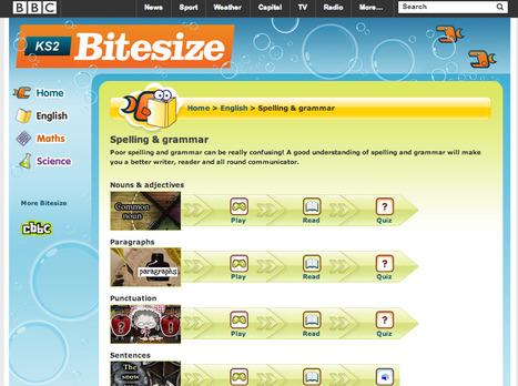 BBC - KS2 Bitesize English - Spelling & grammar | Literacy- Grammar | Scoop.it