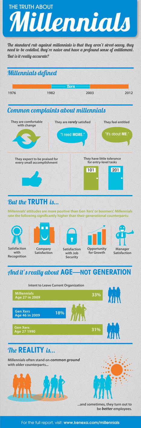 The Truth About Millennials [Infographic] | Kenexa Blog | Positive futures | Scoop.it