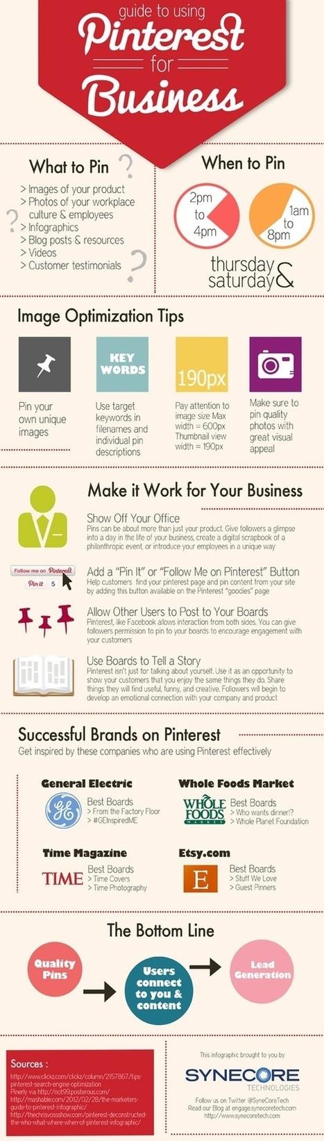 Utilisez Pinterest pour valoriser votre business, vos marques ou produits ! | Réseaux Sociaux dernières infos | Scoop.it