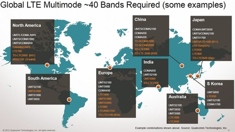 4G is not a global standard - dont believe the hype yet! | Business Video Directory | Scoop.it