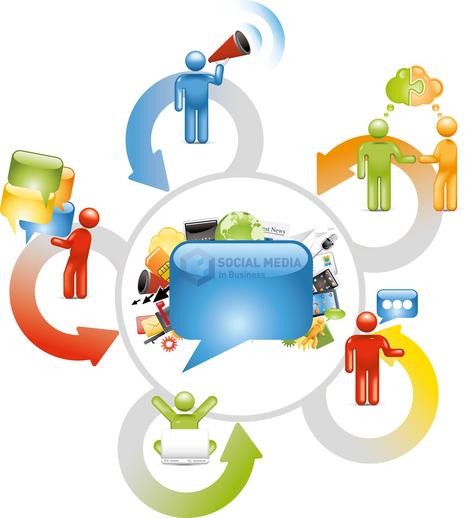 Internal Communication Strategies | Lets enter the Digital Marketing era | Scoop.it