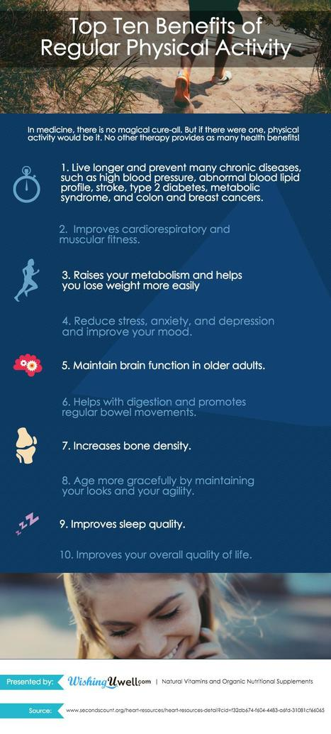 Top 10 Benefits of Regular Physical Activity | All Infographics | Scoop.it