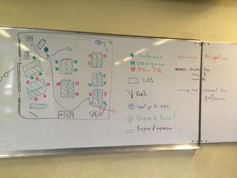Exercice de cartographie de la salle 123 | HG Sempai | Scoop.it