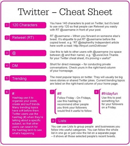 Awesome Twitter Cheat Sheet for Teachers ~ Educational Technology and Mobile Learning | Reading for English teachers | Scoop.it