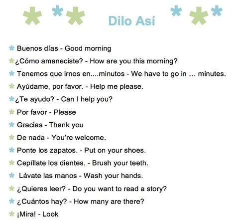 61 Common Spanish Phrases to Use With Kids – A Printable List | story based learning | Scoop.it