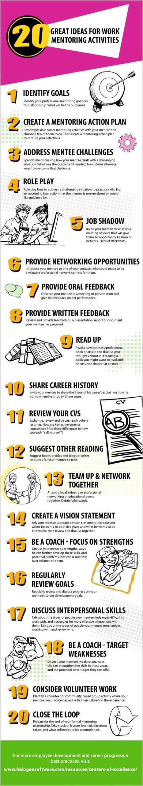 20_work_mentoring_activities_infographic1.png (600x3276 pixels) | CLIL-HE | Scoop.it