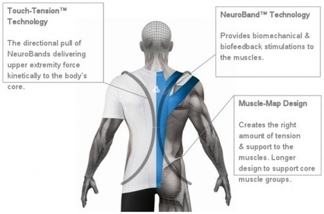 How the AlignMed Posture Shirt Helps Every Type of Athlete Stay in the Game | Low Power Heads Up Display | Scoop.it