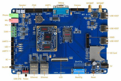 Forlinx i.MX6UL Linux Single Board Computer Supports ESAM Embedded Security Control Module | Embedded Systems News | Scoop.it