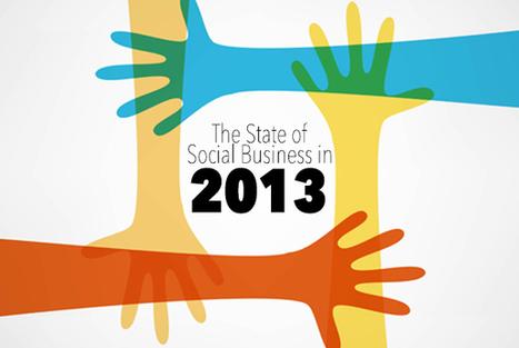 The State of Social Business in 2013 | Médias sociaux et tourisme | Scoop.it