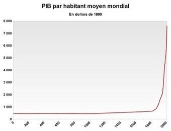 Deux millénaires de croissance mondiale : pour saluer Angus Maddison | Le Monolecte | Scoop.it