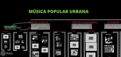 La Música Popular Urbana, presentación Prezi | Pane, amore e musica | Scoop.it