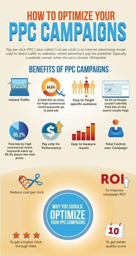 20 Steps To Optimize Your Google PPC Marketing Campaigns – Real Estate Investors and Agents | Real Estate Investing For Real Life - Real Estate Tips, Life Success - The REI Brain | Miscellaneous News | Scoop.it