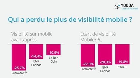[ETUDE] Quel est l'impact SEO des résultats Google pour mobile ? | Visibilité locale sur le Web | Scoop.it