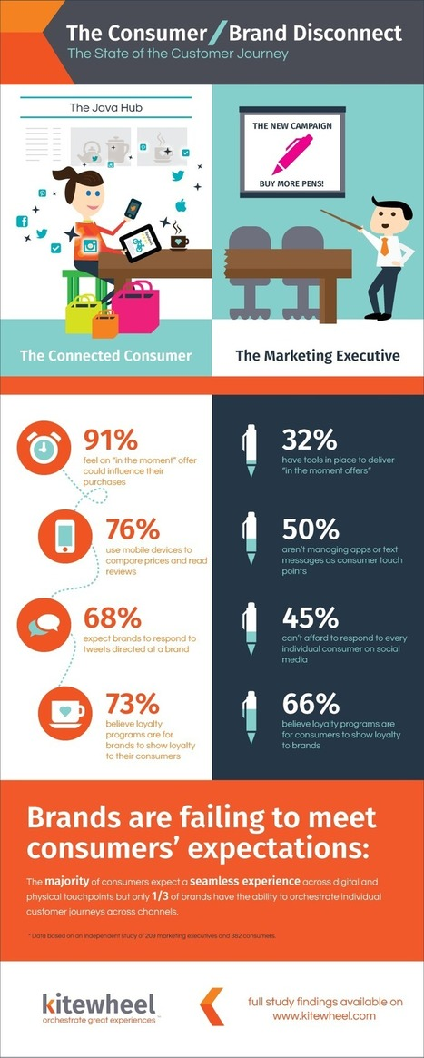 5 Ways to Create a Better Social Shopping Experience [Infographic] - SocialTimes | Inforgraphie, Asia & How-to | Scoop.it