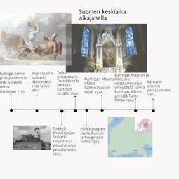 Selviytymisopas keskiajan Suomeen - kuuntele matkaohjeet   Historia   Scoop.it