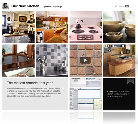 Curate and Organize Visual Collections: NotesCloud | iCurate: | Scoop.it