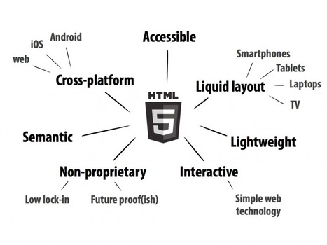 HTML5 is the future of content | mobile source code | Scoop.it