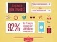 [M-commerce] Le mobile : star des vacances d'été | Mobile -TO_IN store | Scoop.it