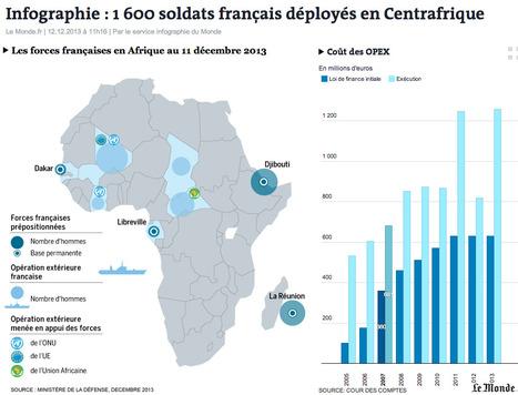 Présence française en Afrique (décembre 2013) | ECS Géopolitique de l'Afrique et du Moyen-Orient | Scoop.it