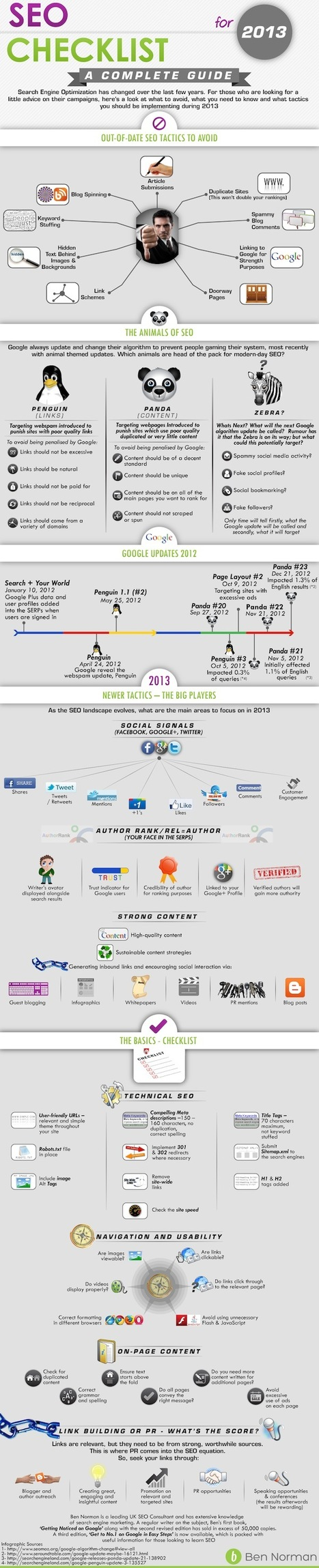 [infographie] Quelques points importants pour votre SEO en 2013 | Marketing sur le net et Management Entreprise | Scoop.it