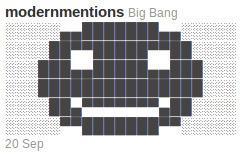 Twitter: Modern Mentions | ASCII Art | Scoop.it