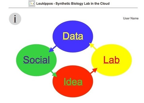 Soapbox Science: Tool Tales: Leukippos – Synthetic Biology Lab in the Cloud : Soapbox Science | SynBioFromLeukipposInstitute | Scoop.it