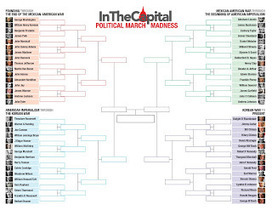 Political March Madness Review Activity   History Classroom Resources   Scoop.it