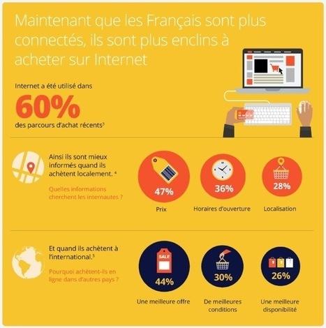 Internet est utilisé dans 60% des parcours d'achat en France | DIGITAL ECONOMY | Scoop.it