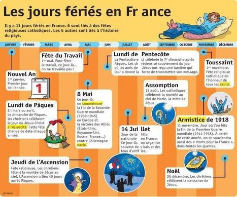 Un jour férié est un jour de fête | enseigner le français au lycée | Scoop.it