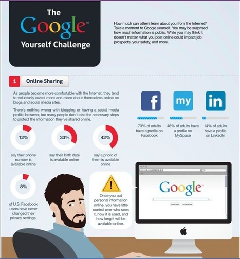 E-réputation : Ce que Google dévoile vous concernant | Antisocial, tu perds ton sang-froid... | Scoop.it