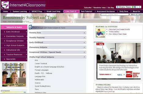 Internet4Classrooms | Dixon's Scoop It | Scoop.it